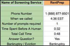 RentPrep screening reviews